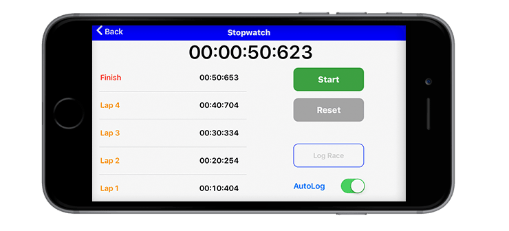 Seconds Count - The Stopwatch Re-imagined
